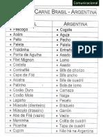 Carne Brasil e Argentina