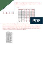 problemario-hidrologia-2.docx
