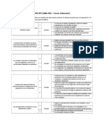 Modelo de Examen Ipc