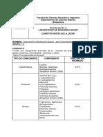 CONSTITUYENTES DE LA LECHE