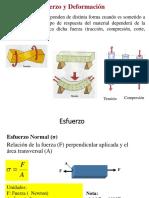 1 Esfuerzo y Deformacion -Teoria 1