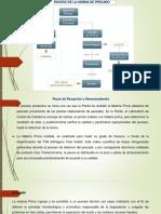 Metodologia Pesqueras Arina