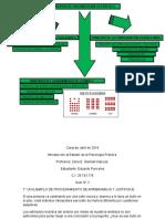 PRINCIPIOS DE ORGANIZACIÓN GESTÁLTICO.docx