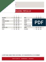 Felgueiras_Porto.pdf