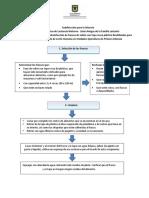 PROTOCOLO DE LAVADO Y DESINFECCIÓN FRASCOS 2018.pdf