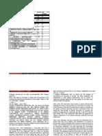 CORPO-April 22 Case Revalida (escra).docx
