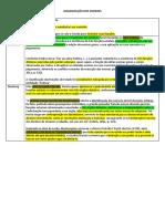 Ok CF 4 - Organização Poderes