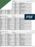 Servidores_GOV3031_Ativos.pdf