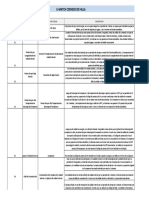 U-Match Códigos de Falla (español) Trane.pdf