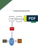 Diagrama Usos de la Cuenca de Cabí Arneth.pdf