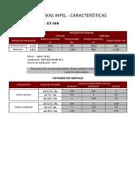 Caracteristicas Tecnicas CT-150