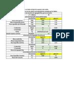 Dosificaciones de Mezclas de Concreto