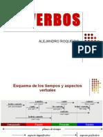 verbos-100920151223-phpapp01.pdf