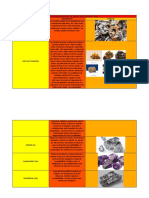 Clasificacion de Los Materiales Para Manufactura