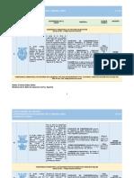 CUADRO PROVIDENCIAS CODIGO GENERAL DEL PROCESO.docx