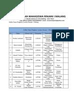 Daftar Nama Penghuni Asrama Rinjani 1 Malang