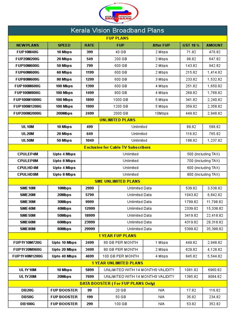 Keralavision Broadband Plan (3) | Data Transmission ...