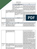 preliminary injunction short bond.docx