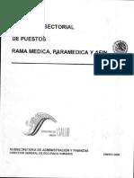 Catalogo Sectorial de Puestos