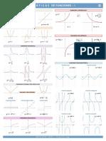 graficas funciones