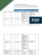 Matriz de Requisitos y Trazabilidad PMI