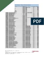 Proceso de Diseño Para Edificios