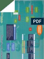 formación profesional reglada.pdf