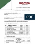 Respuestas a solicitudes por transparencia Congreso deSonora