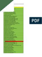 Copy of Daftar Jenis Vegetasi SFF Tangguh 2016 (cari kegunaan)1.xlsx