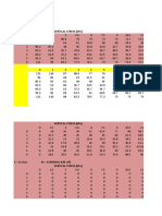 3D Stress Distribution Data