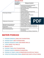 sallow-foundation.ppt