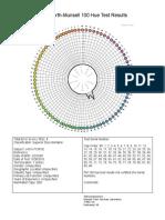 324859508-FMT-Scoring-Software-DefaultDB-fmt.pdf