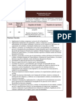 MF-Gerencia de Talento Humano y Relaciones Laborales - Profesional Máster 320-07-5984