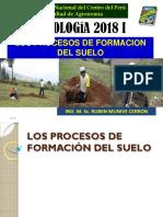 002 Los Procesos de Formación Del Suelo Rmc