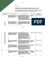 Eb 27 Nov. 1820 Plan Estratégico Institucional 2017-2018
