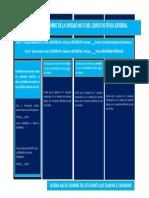 Diagrama de Bloques Fase 5 (Anexo 1)