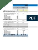 2. Presupuesto de Ventas(1) (2)