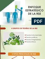 ENFOQUE ESTRATÉGICO DE LA RSE.pptx