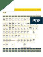 Plan de Estudio CS Organizacional