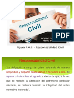 Responsabilidad Civil (1)