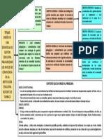 ESQUEMA  I.E DOCENTE DE TURBACO MAESTRANTES.pdf