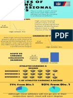 project 3  infograph
