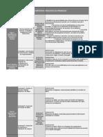Cuadro Resumen PSW_2018