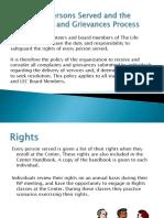 Rights & Complaints-Grievances Process