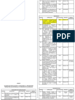 Infracciones DS021-2008