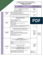 criterios avaliação