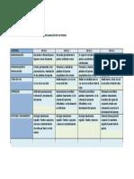 declamacion evalaución.pdf