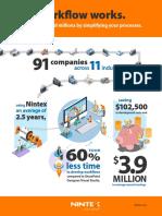 ROI Infographic