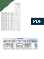 Inventario Proyectores Pantallas.xlsx