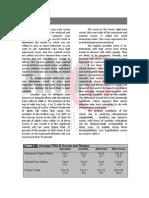 FIRO B Analysis